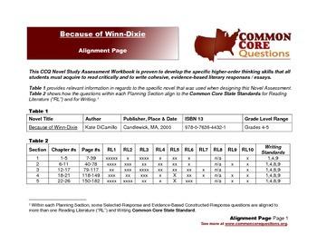 Because of Winn-Dixie CCQ Novel Study Assessment Workbook - Common Core Aligned
