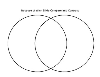 Because of Winn Dixie Compare and Contrast