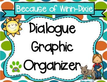 Because of Winn-Dixie Dialogue Graphic Organizer