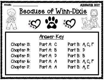 Because of Winn-Dixie EBSR Comprehension Question Sets for Chapters 13-17