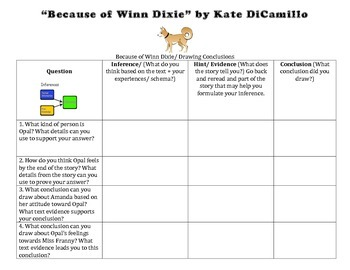 Because of Winn Dixie Journeys HMH Trifold/ Inferences