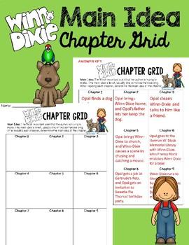 Because of Winn-Dixie Main Idea: Chapter Grid