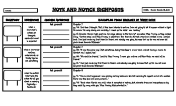 Because of Winn-Dixie Notice and Note Signposts Chart