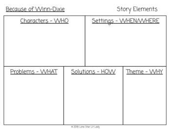 Because of Winn-Dixie:  Novel Study Response Book