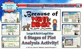 Because of Winn-Dixie Plot Analysis Activity Common Core