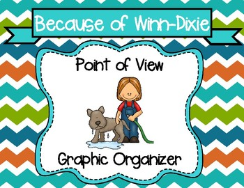 Because of Winn-Dixie Point of View Graphic Organizer