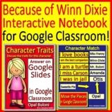 Because of Winn Dixie Reading Street Poster Set Coloring P