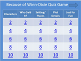 Because of Winn-Dixie Quiz Game (Great for Smartboards)
