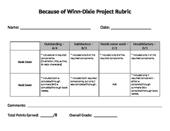 Because of Winn-Dixie Project Rubric