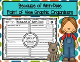Because of Winn-Dixie RL.3.6 Chapters 1 & 2 Point of View Graphic Organizers