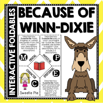 Because of Winn-Dixie: Reading and Writing Interactive Notebook Foldable