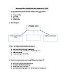 Because of Winn Dixie STAAR Stem Questions Ch. 16-18