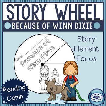 Because of Winn Dixie Story Elements Wheel