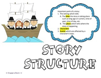 Because of Winn Dixie - Story Structure - Anchor Chart Helpers
