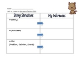 Because of Winn-Dixie Story Structure Graphic Organizer