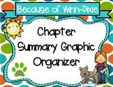 Because of Winn-Dixie Summary Graphic Organizer