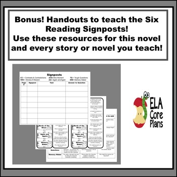 Because of Winn Dixie Novel Unit, Activities, Handouts, Tests Plus Signposts!