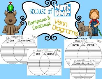 Because of Winn-Dixie: Venn Diagram (compare & contrast)