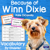 Because of Winn Dixie Vocabulary By Chapter