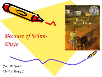 Because of Winn-Dixie Vocabulary Powerpoint