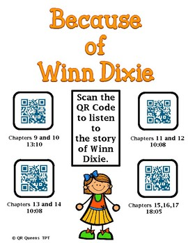 Because of Winn Dixie using QR Codes Listening Center