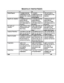 Become an Inventor Rubric