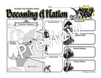 Becoming A Nation Info-Graphic & PowerPoint