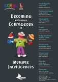 Becoming Even More Courageous in Multiple Intelligences (IB Learner Profile)