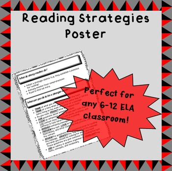 Becoming a Strong Reader Poster