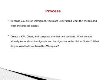 Becoming a U.S. Citizen Webquest