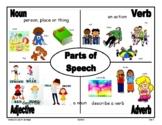 Bedrock Year 3 - Identify Parts of Speech