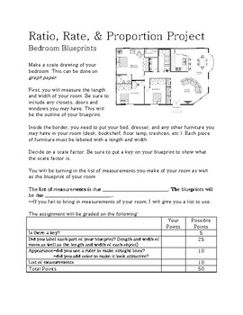Blueprints teaching resources teachers pay teachers bedroom blueprints project bedroom blueprints project malvernweather Image collections