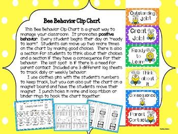 Bee Behavior Clip Chart