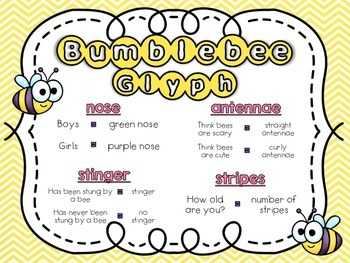 Bee Glyph Craftivity