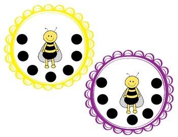 Bee Incentive Charts