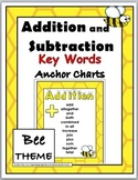 Bee Theme Classroom Decor - Math Key Words - Addition and