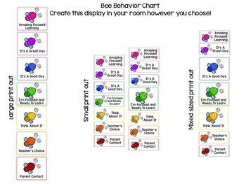 Behavior Clip Chart: Bee Theme {editable version included}