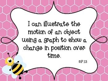 "Bee Theme NC Essential Standards Science Fifth Grade ""I Can"" Statements"