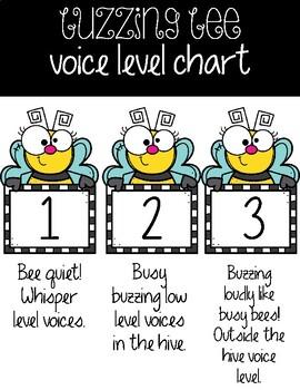 Bee Theme Voice Level Chart