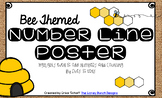 Bee Themed Number Line Posters with burlap