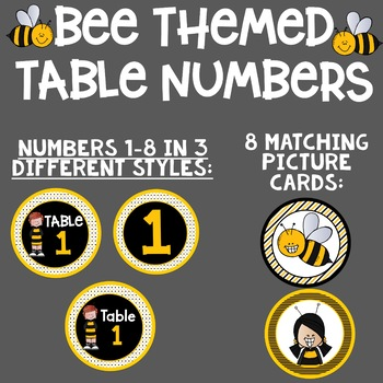 Bee Themed Table Numbers Circles Melonheadz Clip Art