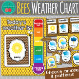 Bee Weather Chart