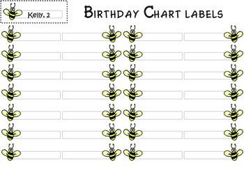Bee-themed Birthday Chart