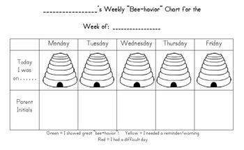 Beehavior Chart