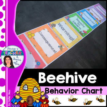 Beehive Classroom Decor Theme - Behavior Chart with EDITABLE name tags