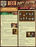 Beer - Craft & Culture - QuickStudy Guide