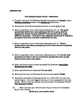 Classical Music Period Composers - Beethoven Worksheet