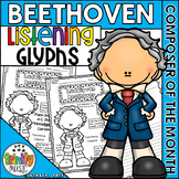 Beethoven Listening Glyphs (Composer of the Month)