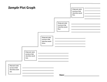 Beezus and Ramona Plot Graph - Beverly Cleary