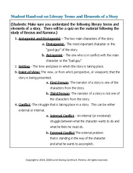 Beezus and Ramona Unit with Literary and Grammar Activities